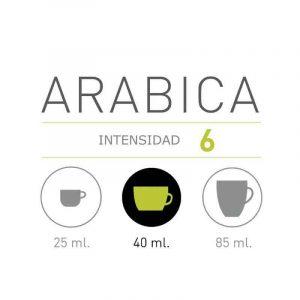Intensidad Arabica