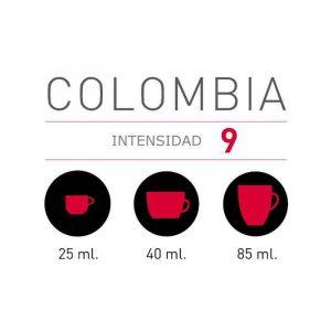 Intensidad Colombia